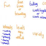 student criteria: ESOL games